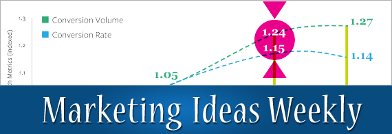 marketing-ideas-weekly-recap-graphic7-25-14